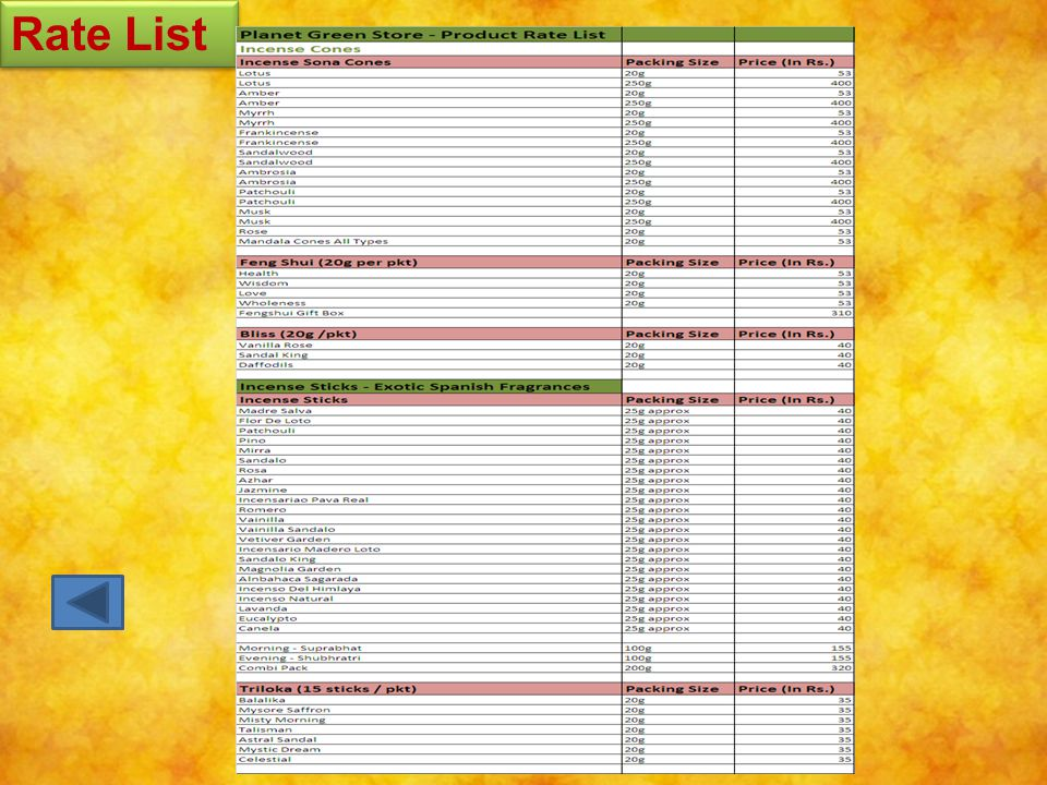 Rate List