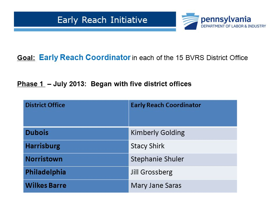 Early Reach Initiative Click to add footer text > Goal: Early Reach Coordinator in each of the 15 BVRS District Office Phase 1 – July 2013: Began with