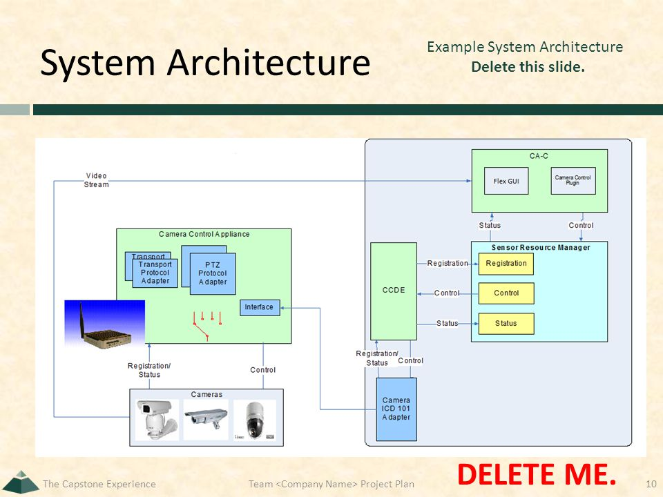 System Architecture The Capstone ExperienceTeam Project Plan10 Example System Architecture Delete this slide.