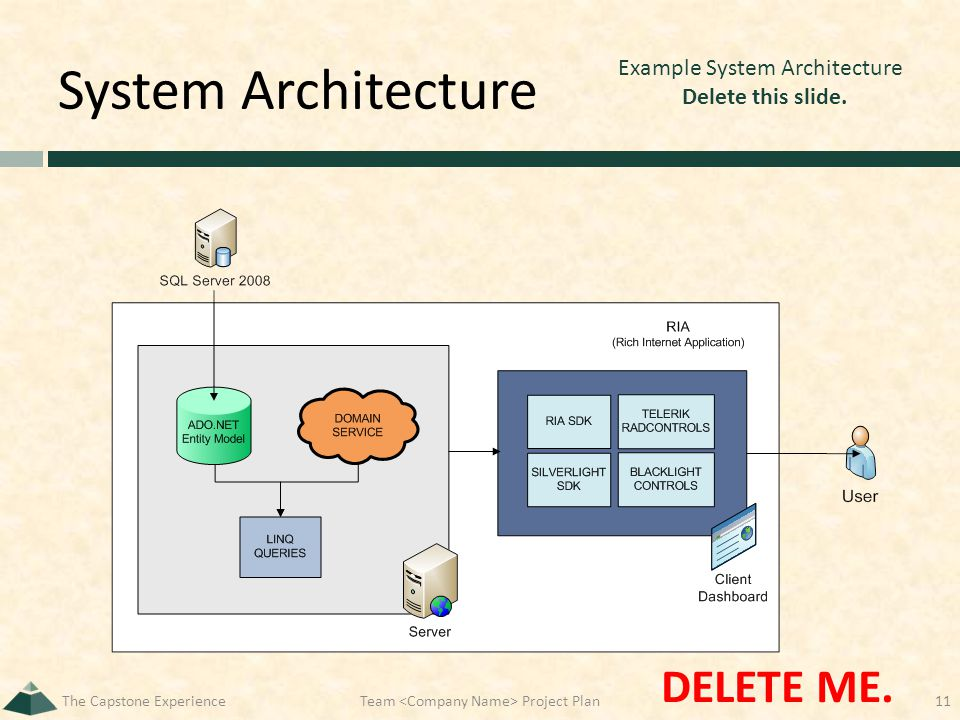 System Architecture The Capstone ExperienceTeam Project Plan11 Example System Architecture Delete this slide.