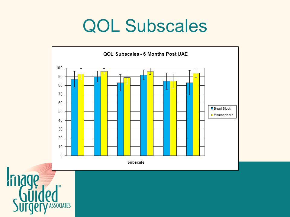 Click to edit Footer title style QOL Subscales