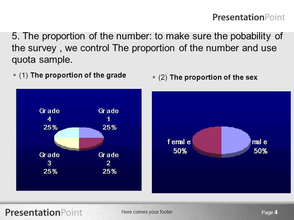 Here comes your footer Page 5 (3) The proportion of the area
