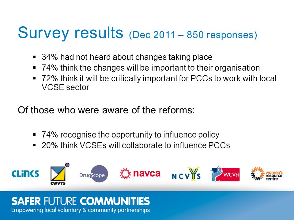 Insert title/footer text here www.clinks.org Survey results (Dec 2011 – 850 responses)  34% had not heard about changes taking place  74% think the changes will be important to their organisation  72% think it will be critically important for PCCs to work with local VCSE sector Of those who were aware of the reforms:  74% recognise the opportunity to influence policy  20% think VCSEs will collaborate to influence PCCs