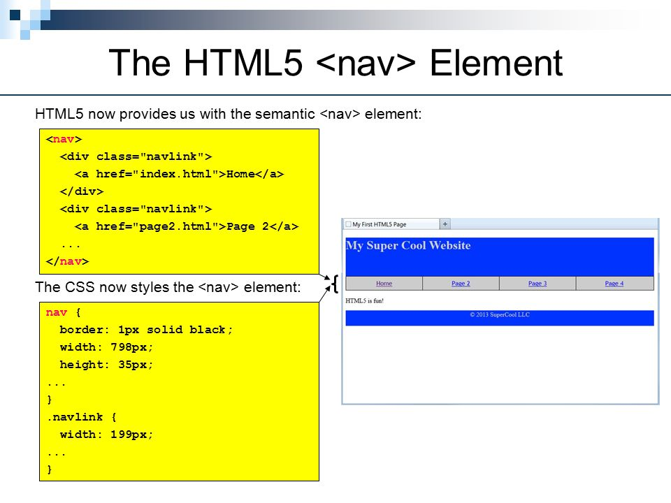 The HTML5 Element HTML5 now provides us with the semantic element: Home Page 2...