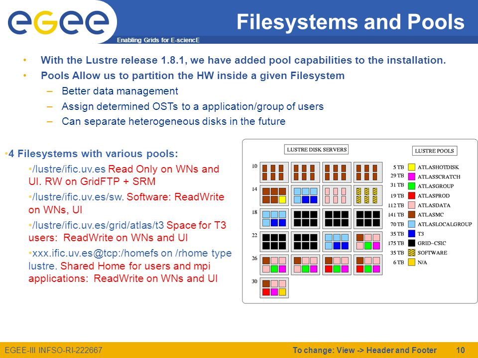 Enabling Grids for E-sciencE EGEE-III INFSO-RI-222667 Filesystems and Pools With the Lustre release 1.8.1, we have added pool capabilities to the installation.