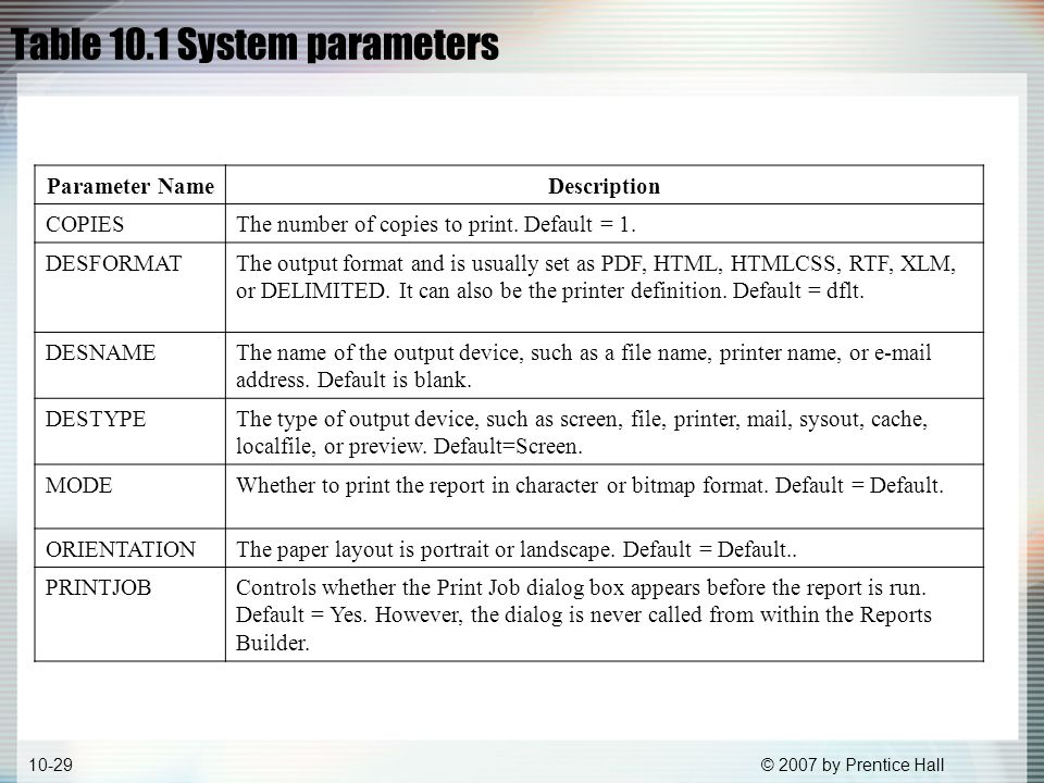 © 2007 by Prentice Hall10-29 Table 10.1 System parameters Parameter NameDescription COPIESThe number of copies to print. Default = 1. DESFORMATThe out