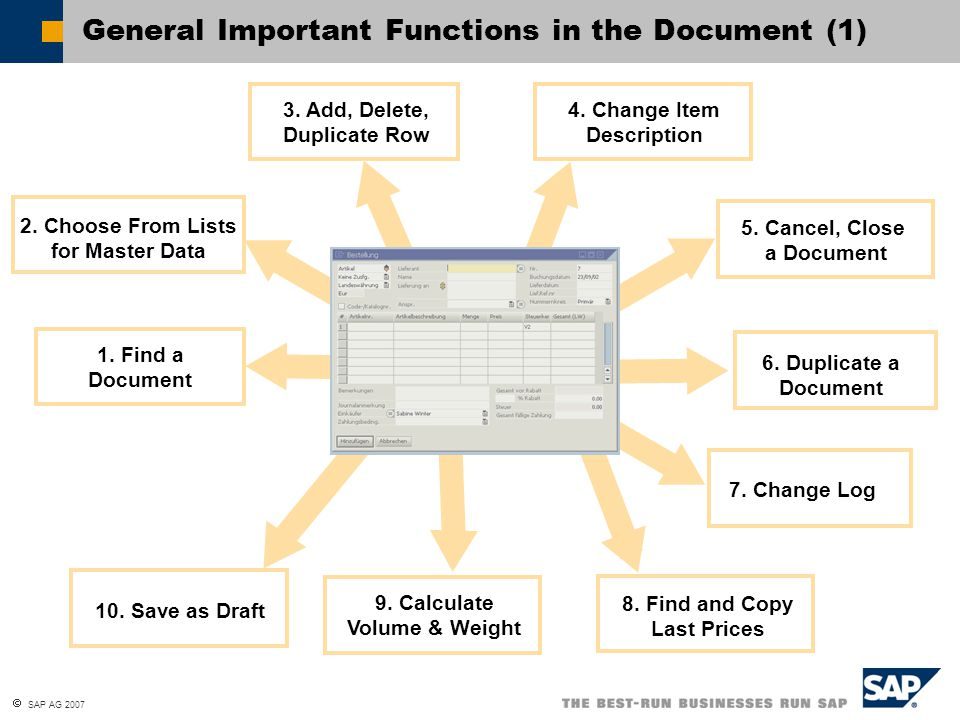  SAP AG 2007 General Important Functions in the Document (1) 2. Choose From Lists for Master Data 3. Add, Delete, Duplicate Row 4. Change Item Descri