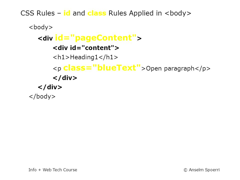 © Anselm SpoerriInfo + Web Tech Course CSS Rules – id and class Rules Applied in Heading1 Open paragraph
