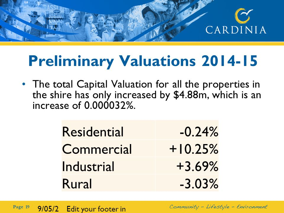 Preliminary Valuations 2014-15 9/05/2015 Page 19 Edit your footer in Insert>Header and footer The total Capital Valuation for all the properties in the shire has only increased by $4.88m, which is an increase of 0.000032%.