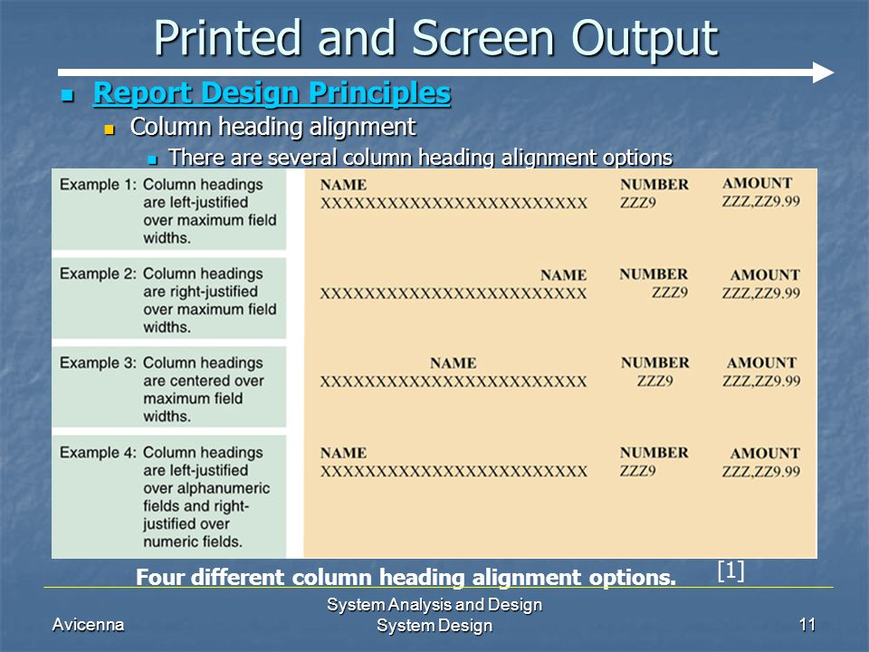 Avicenna System Analysis and Design System Design11 Printed and Screen Output Report Design Principles Report Design Principles Column heading alignment Column heading alignment There are several column heading alignment options There are several column heading alignment options Four different column heading alignment options.