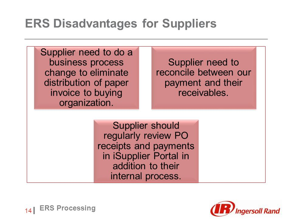 Insert Footer 14 ERS Processing ERS Disadvantages for Suppliers