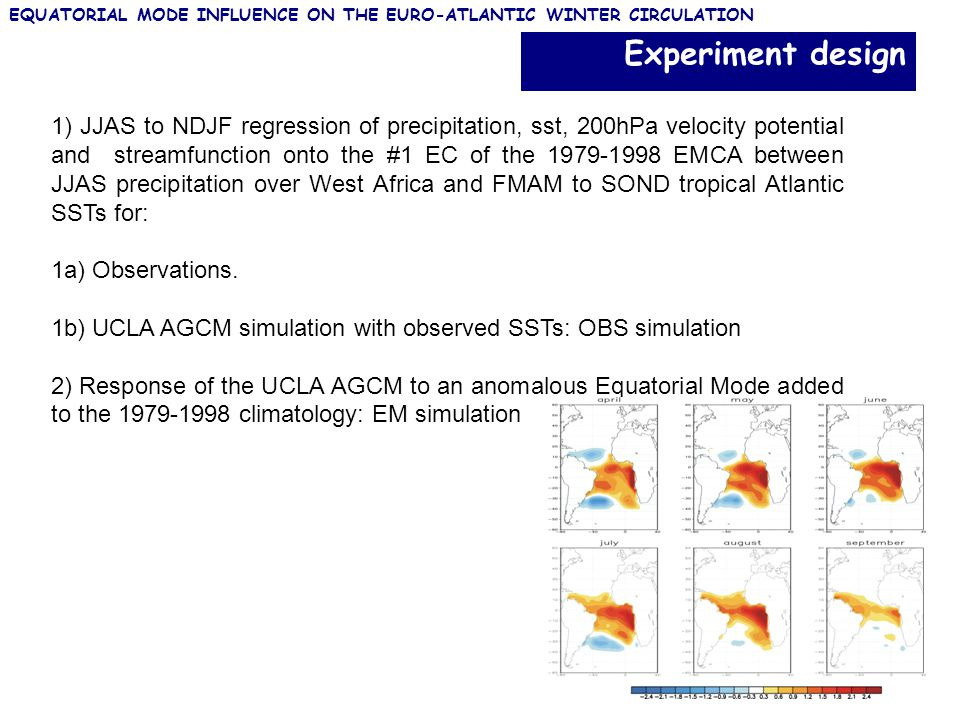 Experiment design 1) JJAS to NDJF regression of precipitation, sst, 200hPa velocity potential and streamfunction onto the #1 EC of the 1979-1998 EMCA between JJAS precipitation over West Africa and FMAM to SOND tropical Atlantic SSTs for: 1a) Observations.