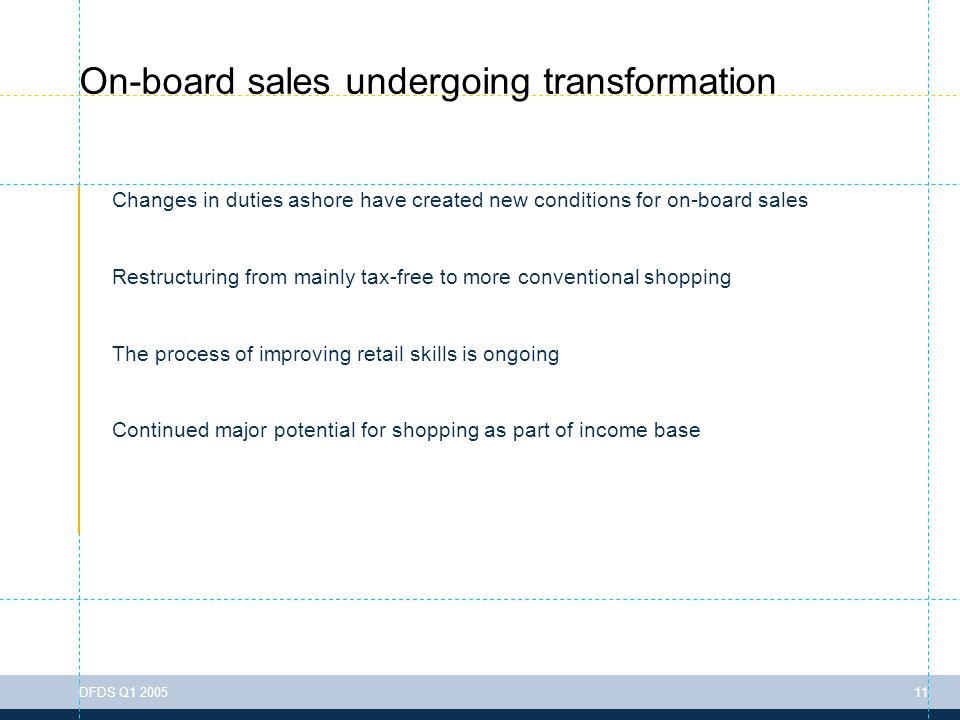 To change the header information go to: View > Header & Footer DFDS Q1 200511 On-board sales undergoing transformation Changes in duties ashore have created new conditions for on-board sales Restructuring from mainly tax-free to more conventional shopping The process of improving retail skills is ongoing Continued major potential for shopping as part of income base