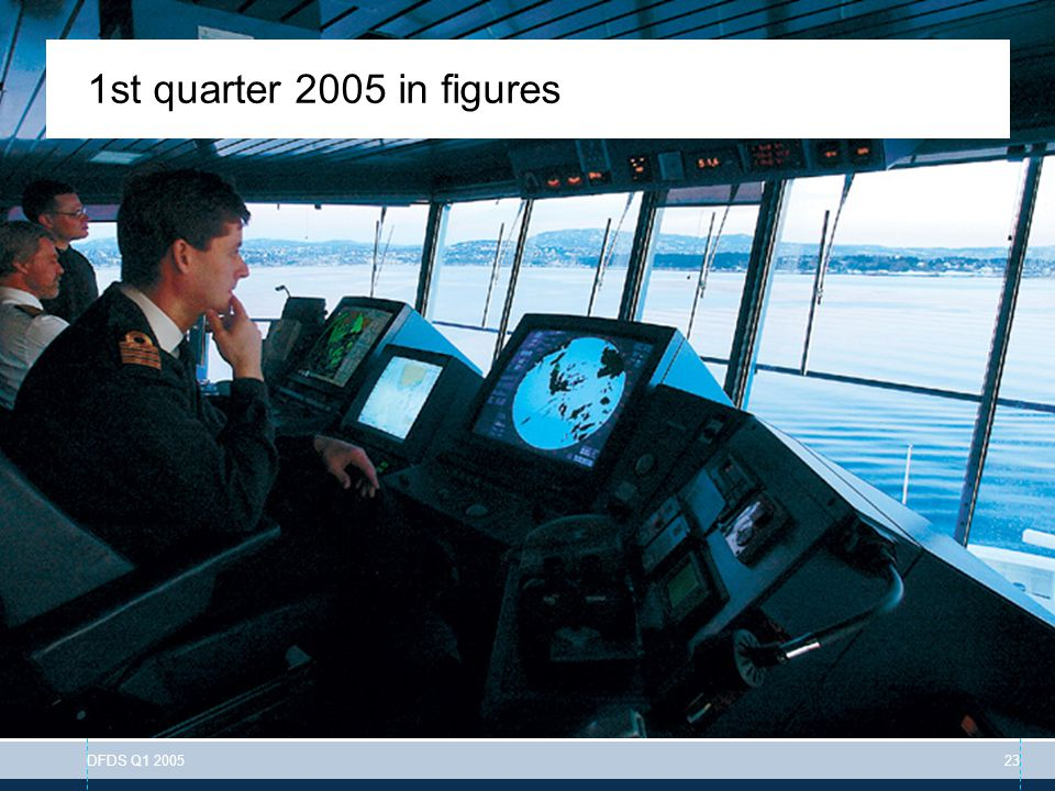 To change the header information go to: View > Header & Footer DFDS Q1 200523 1st quarter 2005 in figures