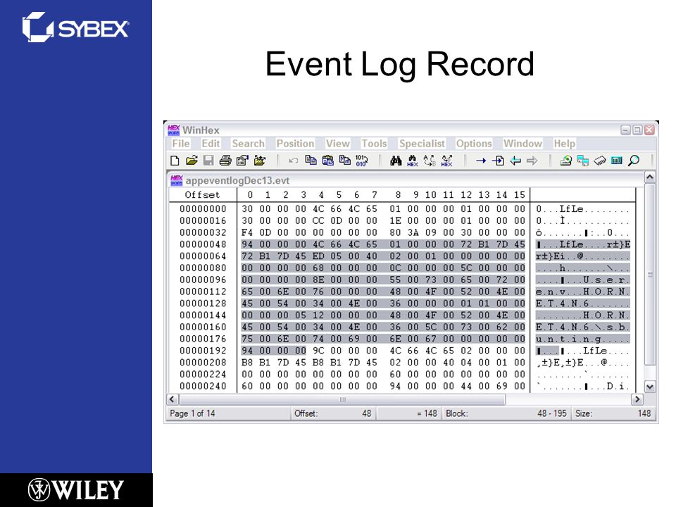 Event Log Record