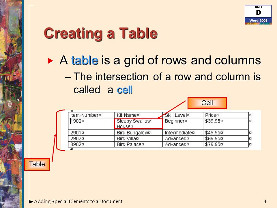 4Adding Special Elements to a Document Creating a Table  A table is a grid of rows and columns –The intersection of a row and column is called a cell Cell Table
