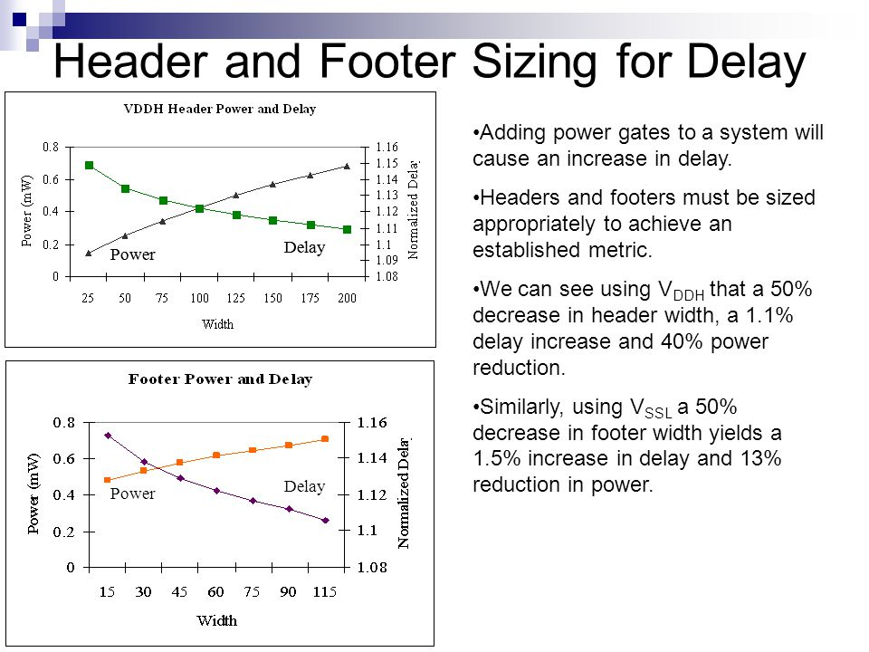 Header and Footer Sizing for Delay Power Delay Power Delay Power Delay Adding power gates to a system will cause an increase in delay. Headers and foo