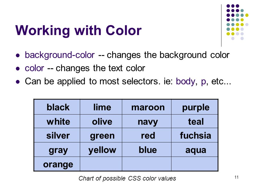 11 Working with Color background-color -- changes the background color color -- changes the text color Can be applied to most selectors.