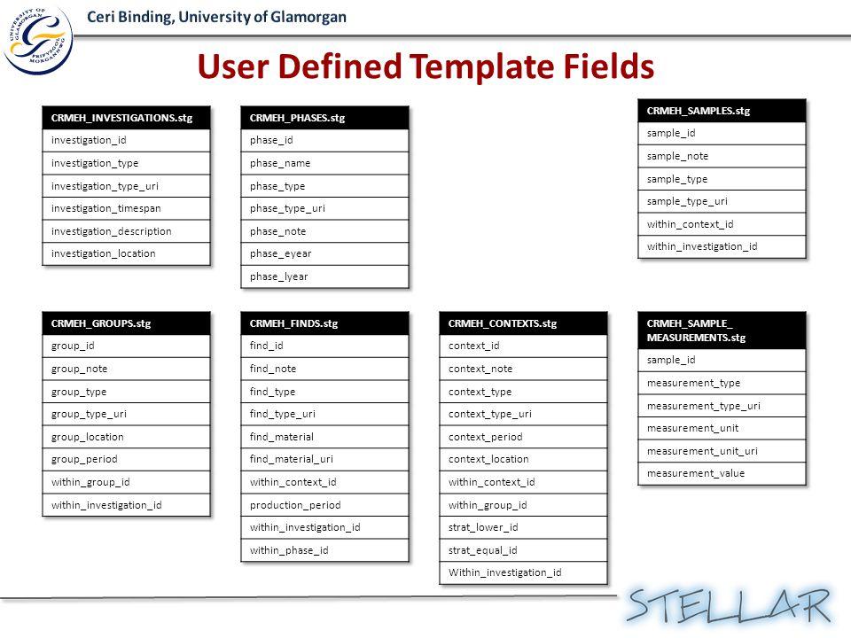 User Defined Template Fields