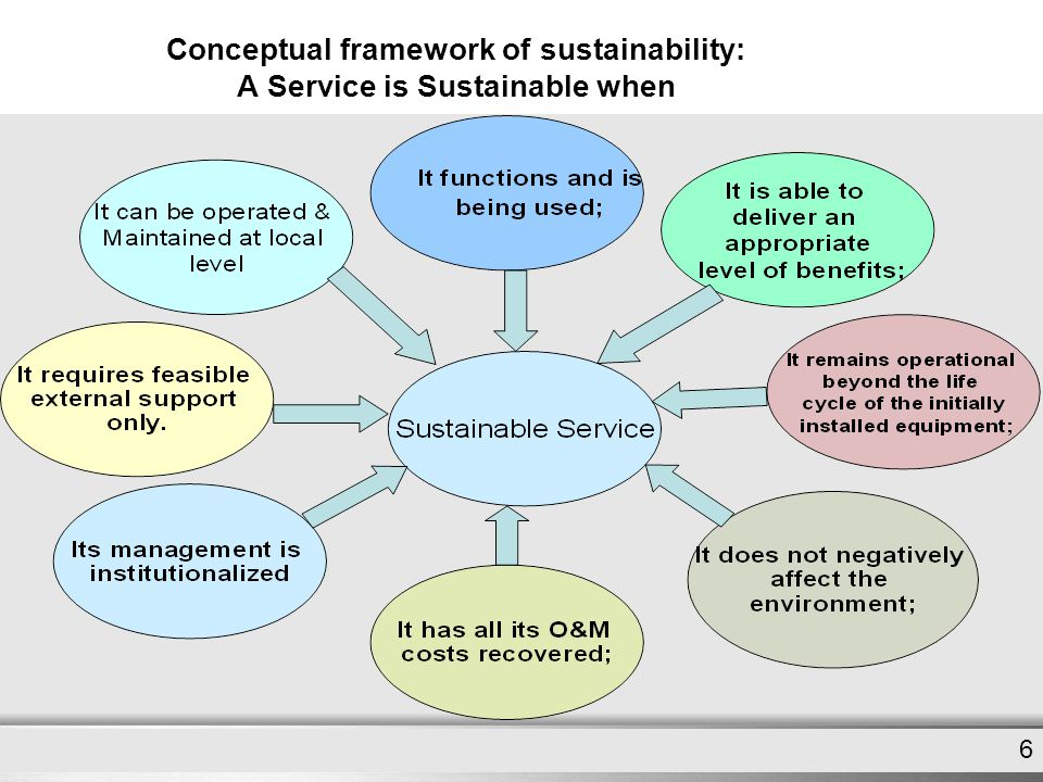 Here comes your footer Page 6 Conceptual framework of sustainability: A Service is Sustainable when 6