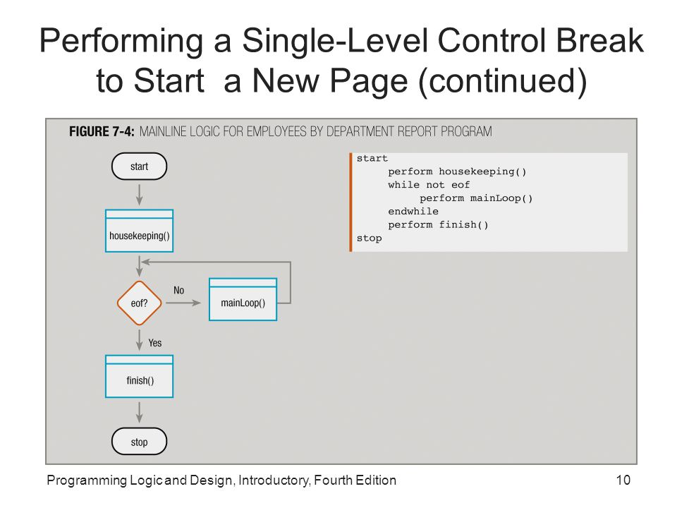 Programming Logic and Design, Introductory, Fourth Edition10 Performing a Single-Level Control Break to Start a New Page (continued)