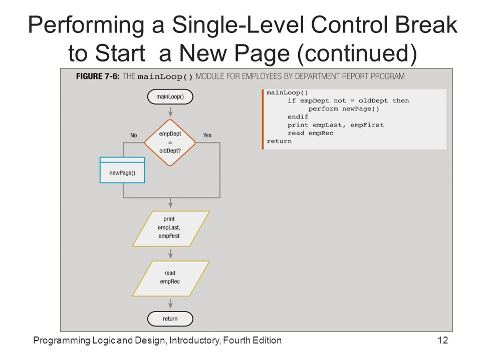 Programming Logic and Design, Introductory, Fourth Edition12 Performing a Single-Level Control Break to Start a New Page (continued)