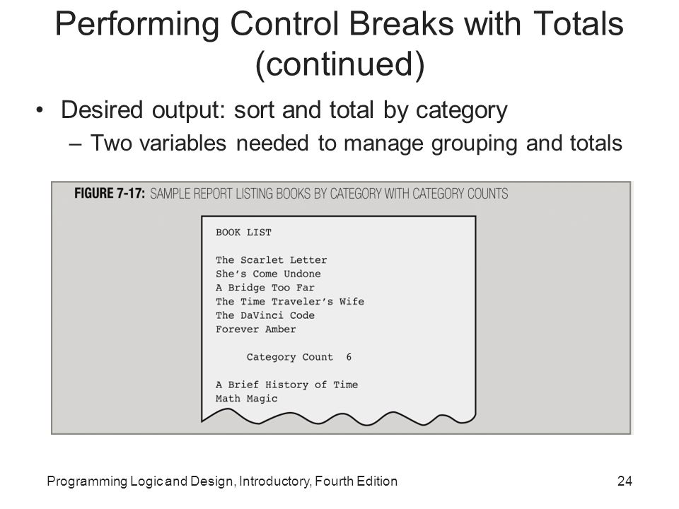 Programming Logic and Design, Introductory, Fourth Edition24 Performing Control Breaks with Totals (continued) Desired output: sort and total by categ