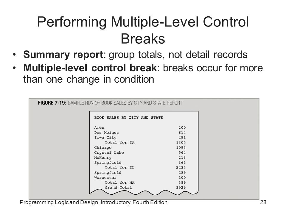 Programming Logic and Design, Introductory, Fourth Edition28 Performing Multiple-Level Control Breaks Summary report: group totals, not detail records