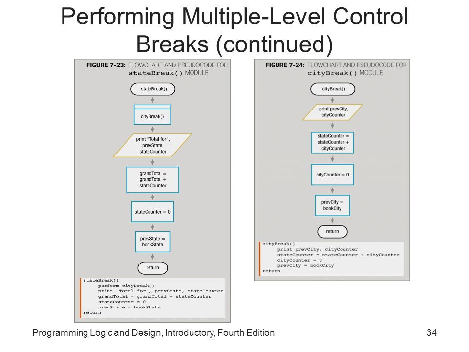 Programming Logic and Design, Introductory, Fourth Edition34 Performing Multiple-Level Control Breaks (continued)