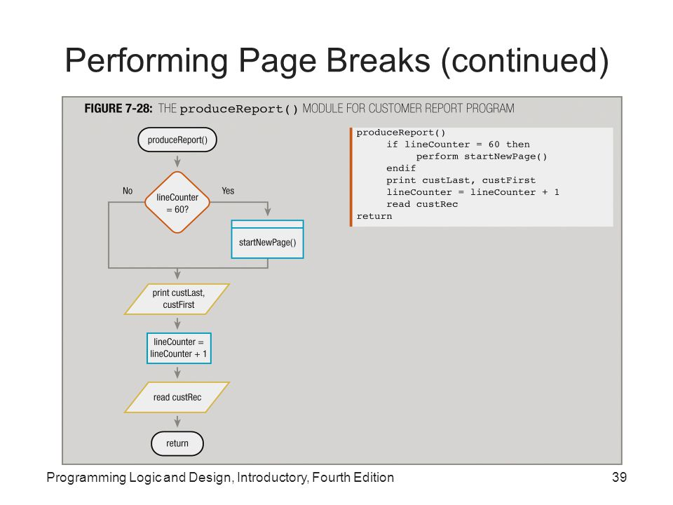 Programming Logic and Design, Introductory, Fourth Edition39 Performing Page Breaks (continued)