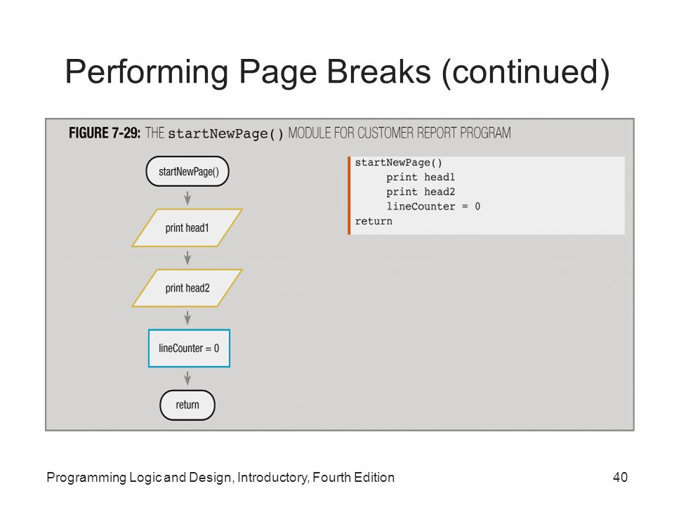 Programming Logic and Design, Introductory, Fourth Edition40 Performing Page Breaks (continued)