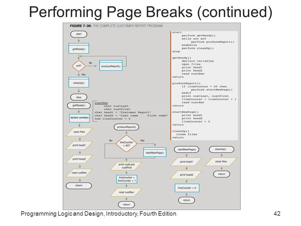 Programming Logic and Design, Introductory, Fourth Edition42 Performing Page Breaks (continued)