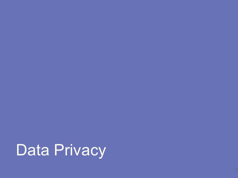 Data Privacy 33