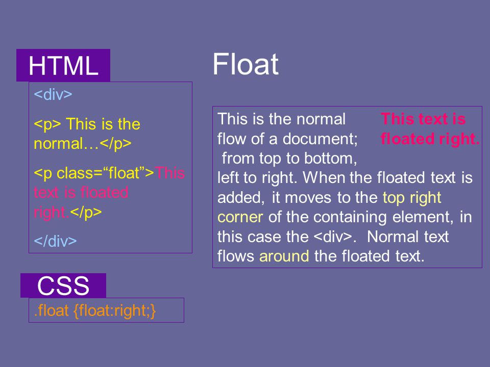 Float This is the normal flow of a document; from top to bottom, left to right. When the floated text is added, it moves to the top right corner of th