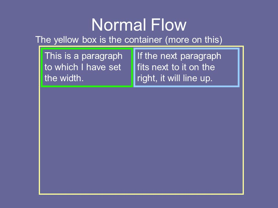 Normal Flow This is a paragraph to which I have set the width. If the next paragraph fits next to it on the right, it will line up. The yellow box is