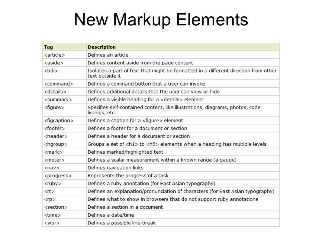 New Markup Elements