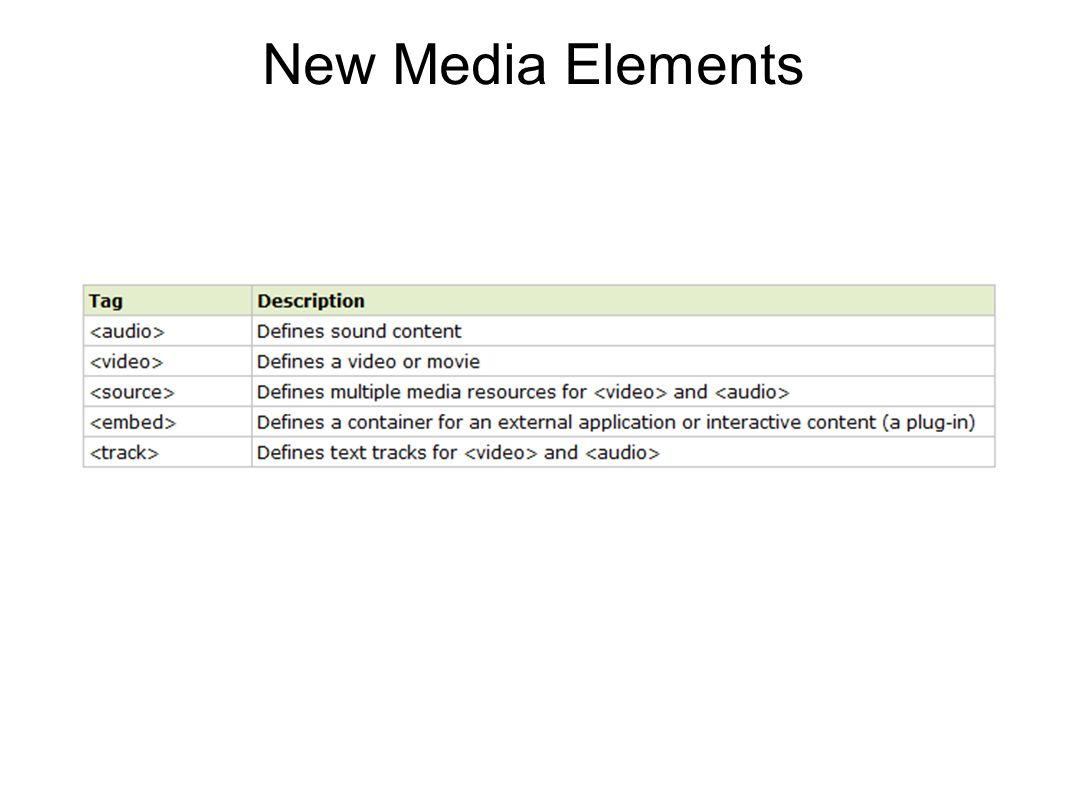 New Media Elements