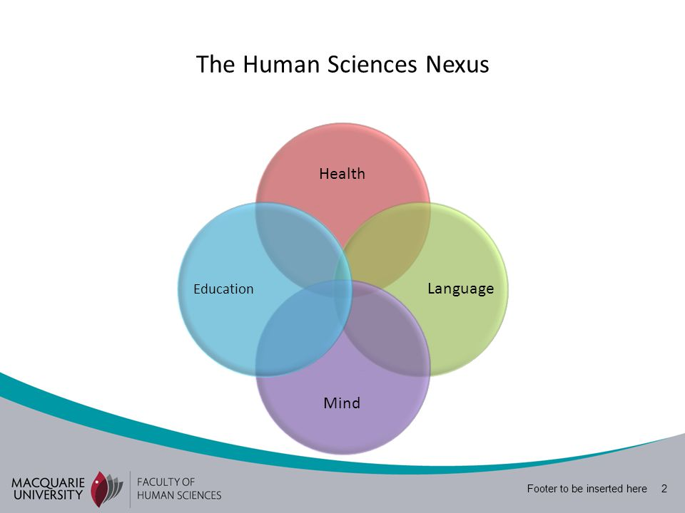Footer to be inserted here 2 The Human Sciences Nexus Health Language Mind Education