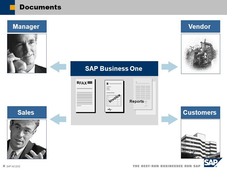  SAP AG 2003 Documents FAX Invoice SAP Business One Reports Sales ManagerVendor Customers