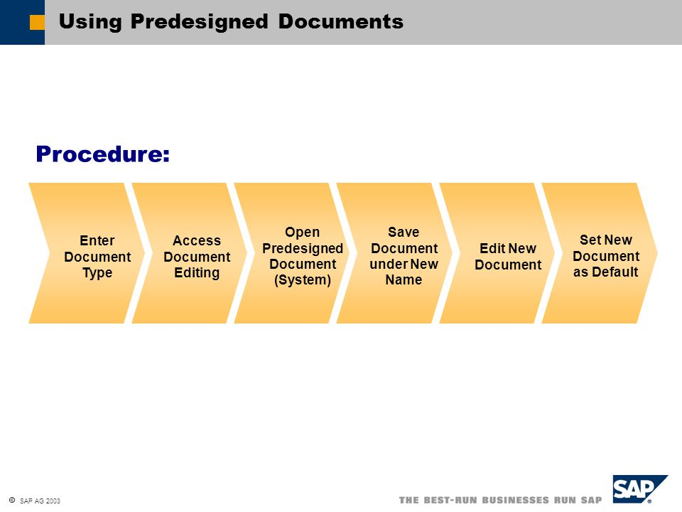  SAP AG 2003 Using Predesigned Documents Enter Document Type Procedure: Open Predesigned Document (System) Save Document under New Name Set New Document as Default Access Document Editing Edit New Document