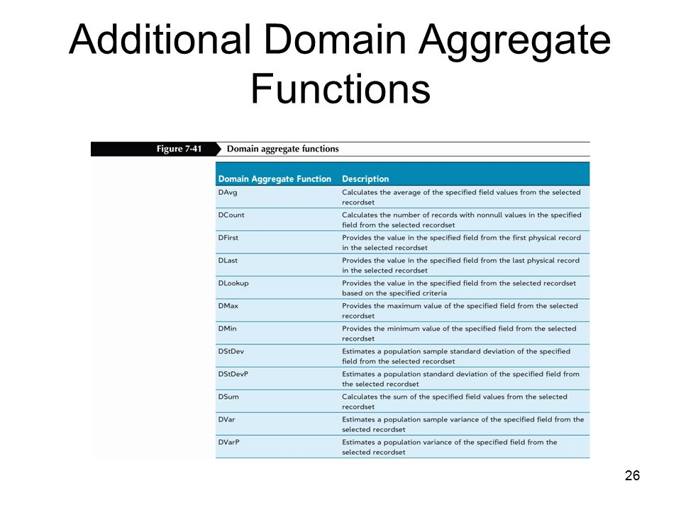 26 Additional Domain Aggregate Functions