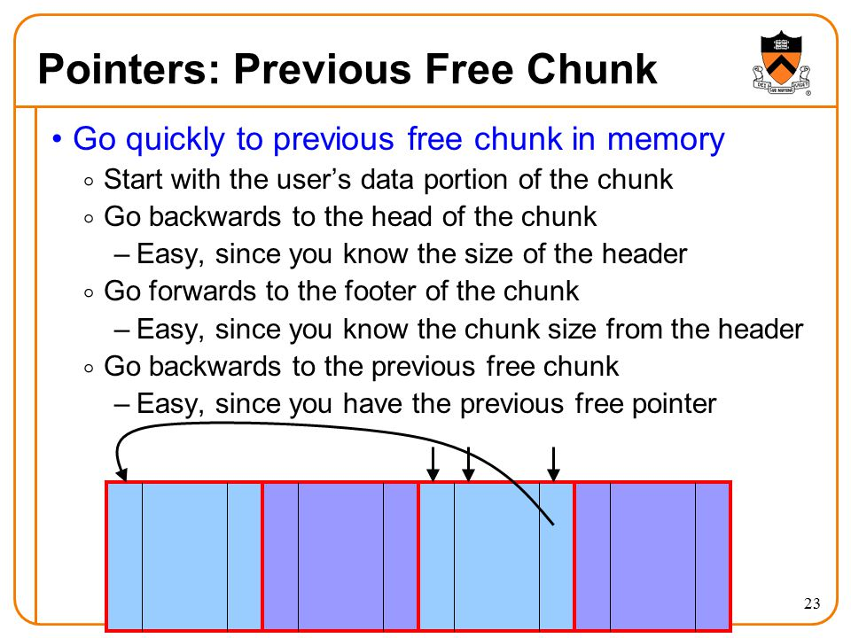 23 Pointers: Previous Free Chunk Go quickly to previous free chunk in memory  Start with the user's data portion of the chunk  Go backwards to the head of the chunk –Easy, since you know the size of the header  Go forwards to the footer of the chunk –Easy, since you know the chunk size from the header  Go backwards to the previous free chunk –Easy, since you have the previous free pointer