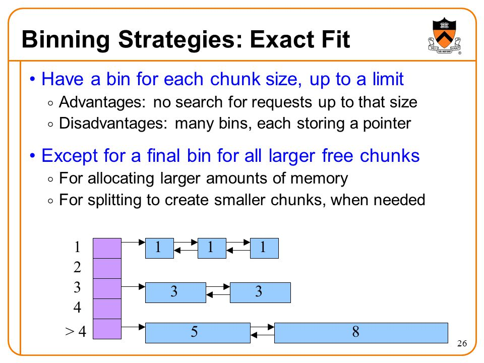 26 Binning Strategies: Exact Fit Have a bin for each chunk size, up to a limit  Advantages: no search for requests up to that size  Disadvantages: many bins, each storing a pointer Except for a final bin for all larger free chunks  For allocating larger amounts of memory  For splitting to create smaller chunks, when needed 1 2 3 4 > 4 111 33 58