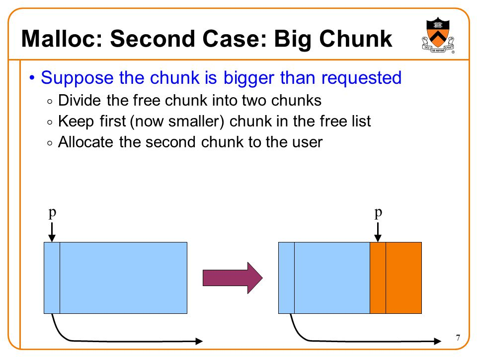 7 Malloc: Second Case: Big Chunk Suppose the chunk is bigger than requested  Divide the free chunk into two chunks  Keep first (now smaller) chunk in the free list  Allocate the second chunk to the user pp