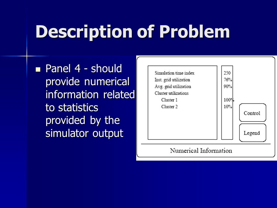 Description of Problem Panel 4 - should provide numerical information related to statistics provided by the simulator output Panel 4 - should provide numerical information related to statistics provided by the simulator output