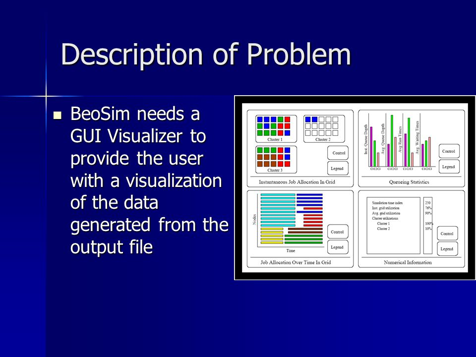 Description of Problem BeoSim needs a GUI Visualizer to provide the user with a visualization of the data generated from the output file BeoSim needs a GUI Visualizer to provide the user with a visualization of the data generated from the output file