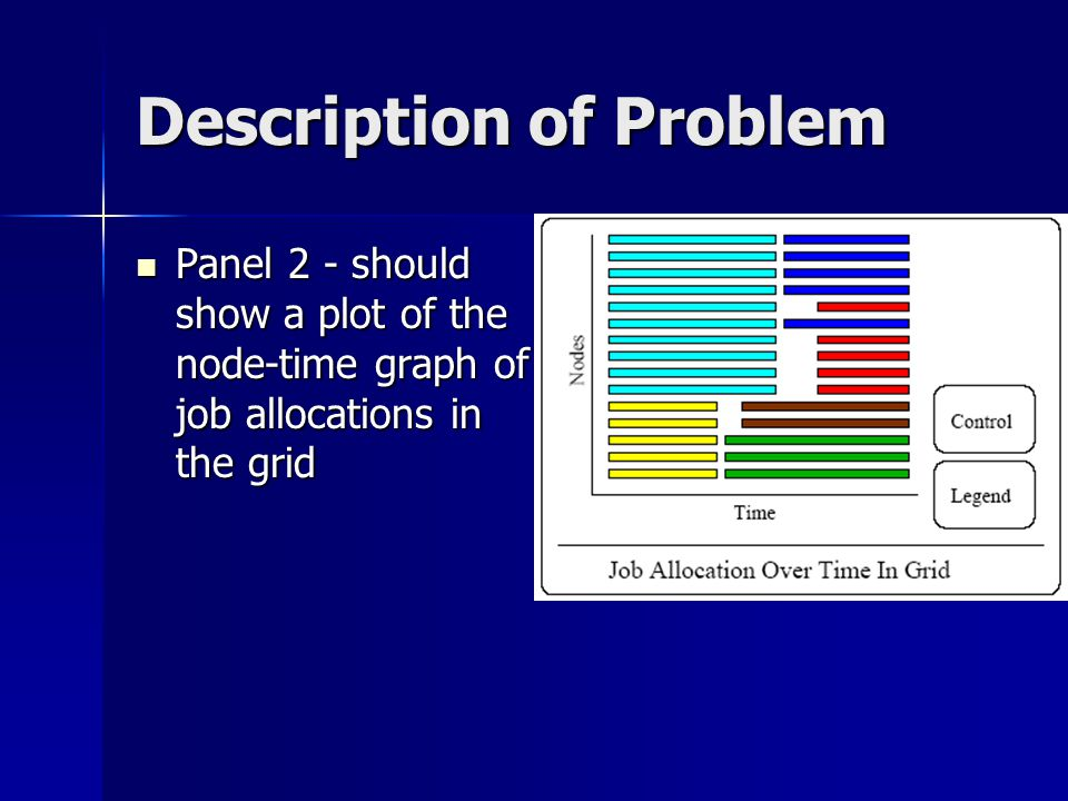 Description of Problem Panel 2 - should show a plot of the node-time graph of job allocations in the grid Panel 2 - should show a plot of the node-time graph of job allocations in the grid