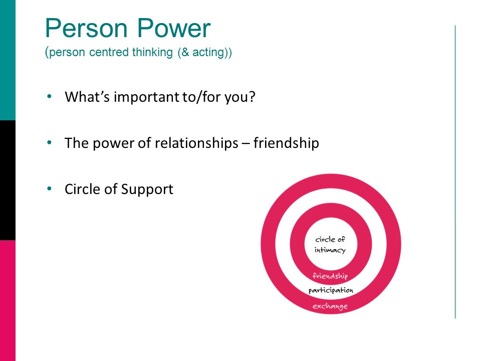 Person Power ( person centred thinking (& acting)) What's important to/for you? The power of relationships – friendship Circle of Support