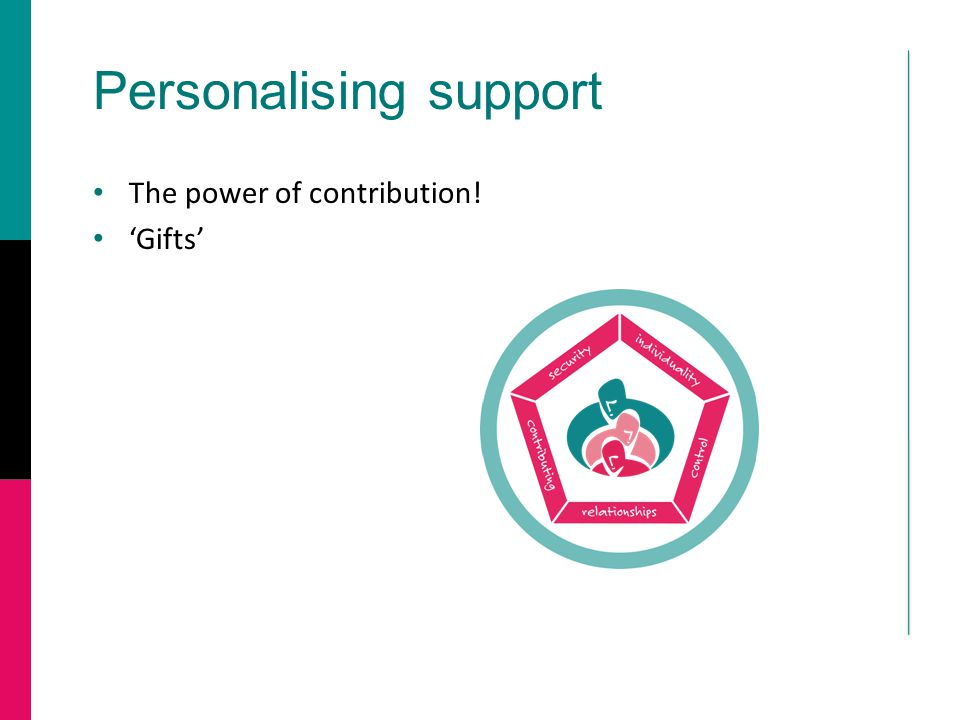 Personalising support The power of contribution! 'Gifts'