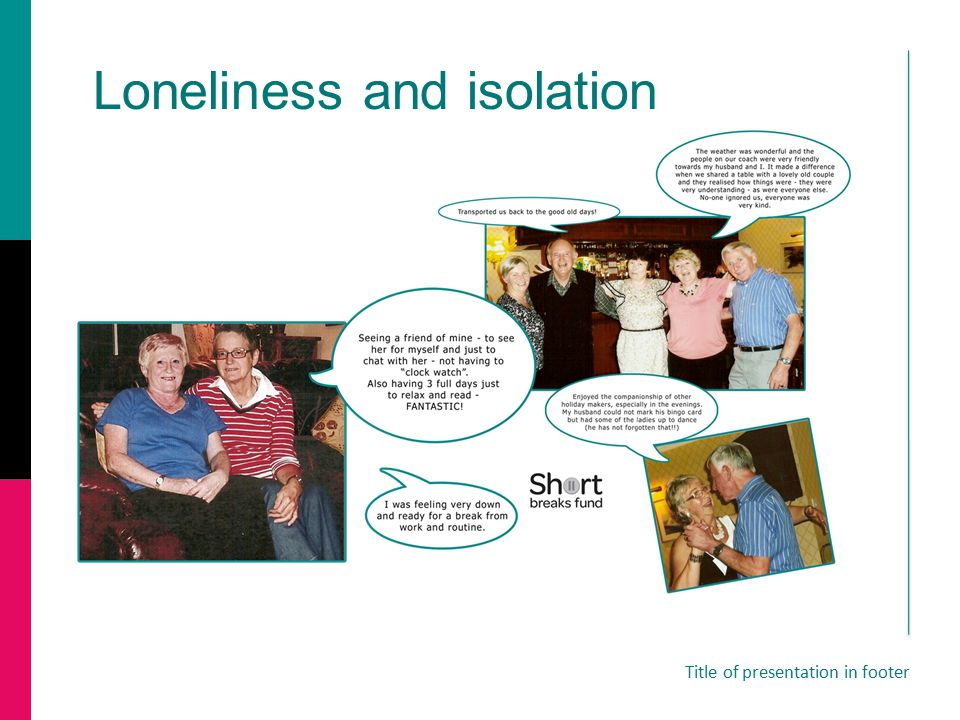 Loneliness and isolation Title of presentation in footer